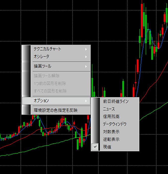 変動 ツール 株価